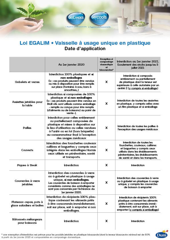 Dates d'application loi EGALI%